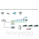 KNX - MITSUBISHI ELECTRIC AC (100 Groups). City Multi with AG-150A, G-50A, GB-50, EB-50, AE200