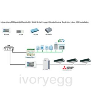 KNX - MITSUBISHI ELECTRIC AC (15 Groups). City Multi with AG-150A, G-50A, GB-50, EB-50, AE200